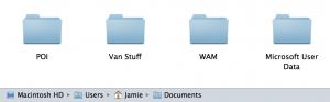 """Microsoft User Data"" In Documents Folder"